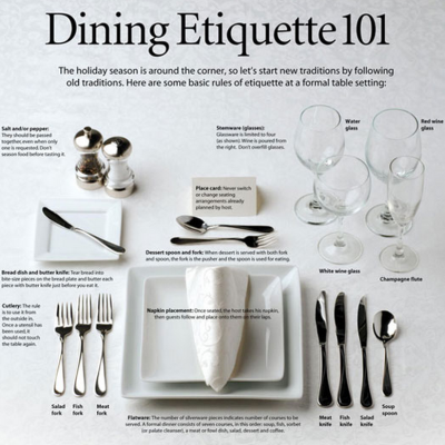 Etiquette Top Tips: Formal Dinners and Business Luncheons