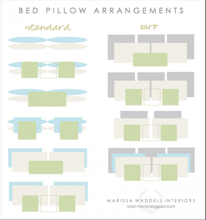 Bed Pillow Arrangements