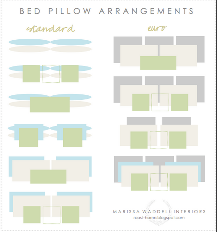 Standard Decorative Pillow Measurements : Top Tips for Arranging Pillows on Your Bed - Functional and Decorative