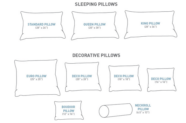 How to arrange pillows on a bed - sleeping pillows vs decorative pillows