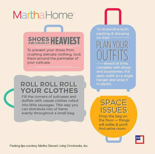 Martha Home Packing Tips