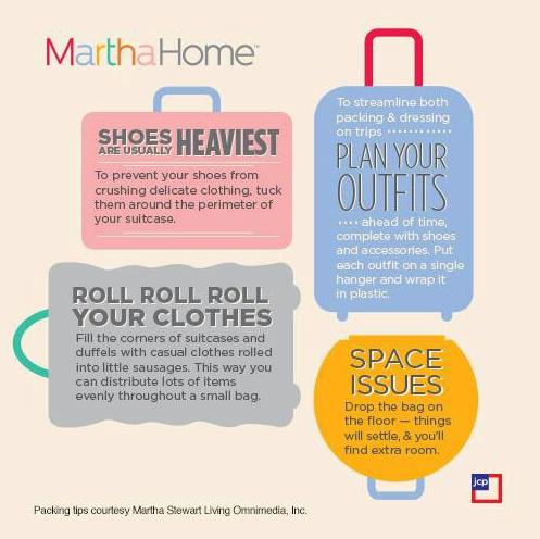 Martha Home Packing Tips