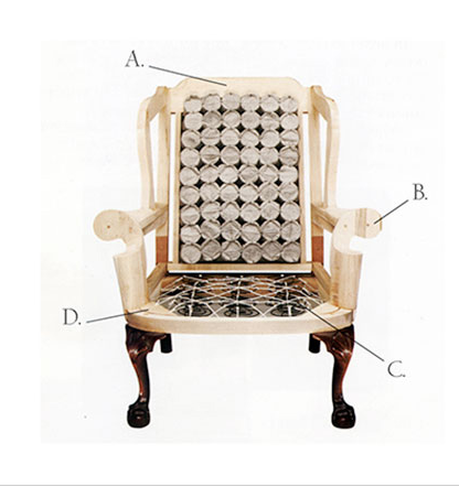 Upholstery guide photo