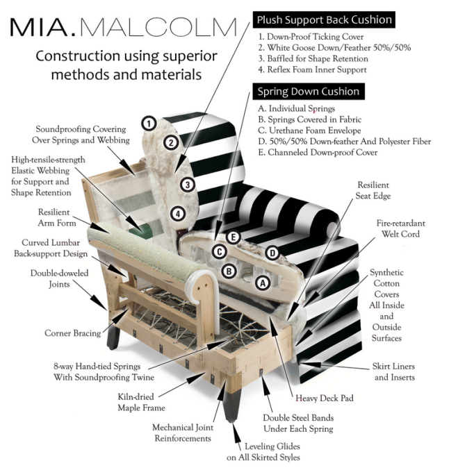 Mia.Malcolm Chair construction method