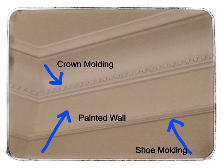 Decorating with crown modling