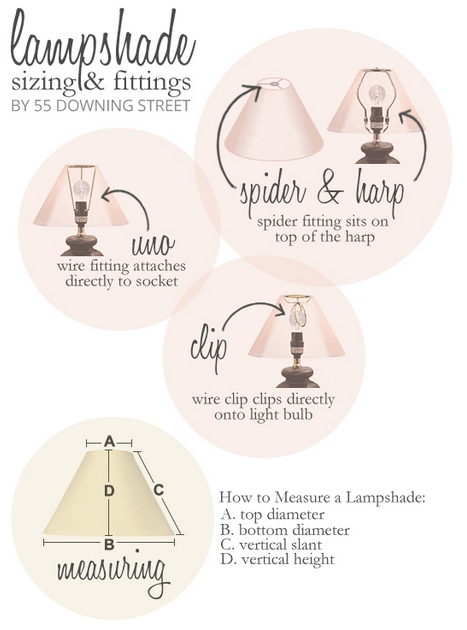 Lampshade Sizing and Fittings for Finials