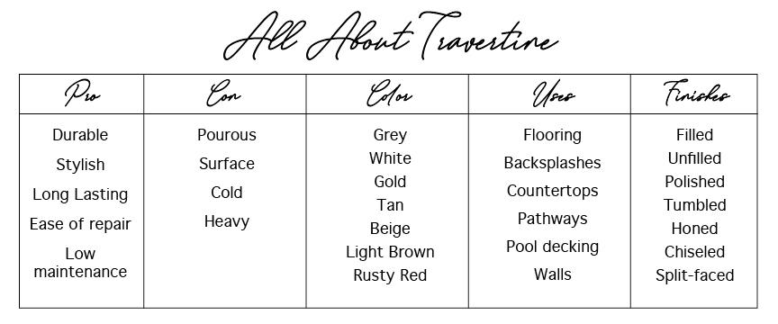 PROS & CONS OF TRAVERTINE FLOORS