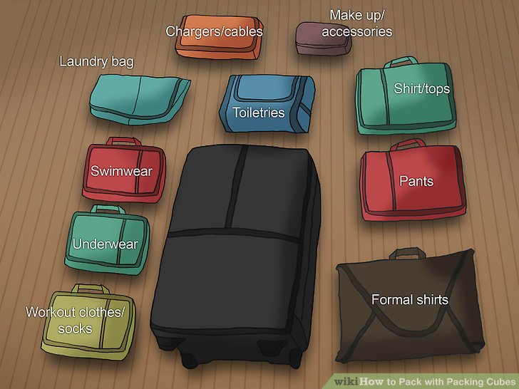 organize the packing cube