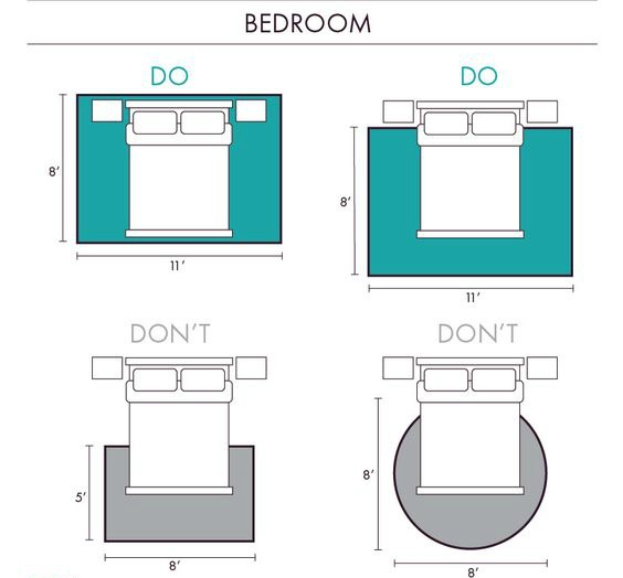correct bedroom rug placement